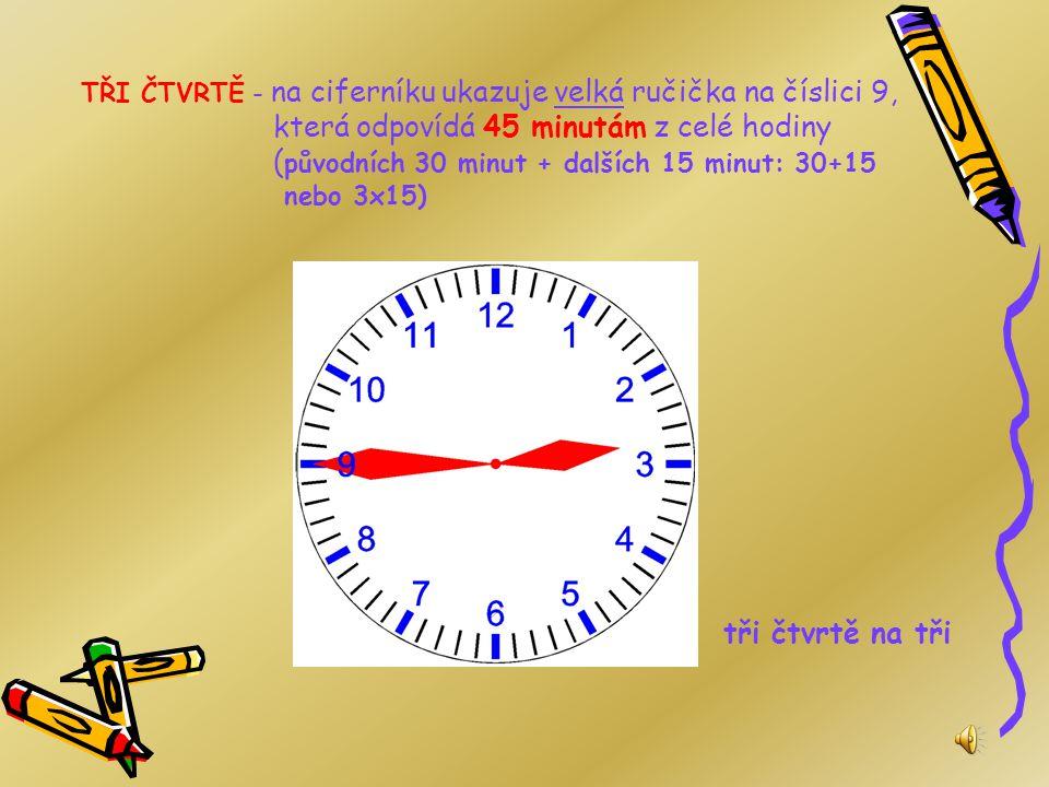 PŮL – na ciferníku ukazuje velká ručička na číslici 6, která odpovídá 30 minutám z celé hodiny ( původních 15 minut + dalších 15 minut: 15+15 nebo 2x1