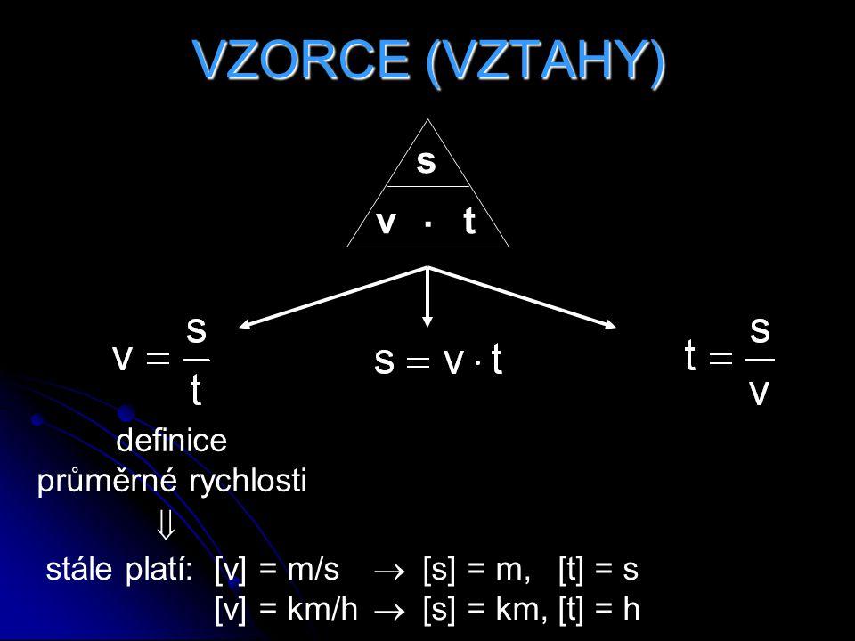 VZORCE (VZTAHY) s vt. definice průměrné rychlosti  stále platí:[v] = m/s  [s] = m,[t] = s [v] = km/h  [s] = km,[t] = h