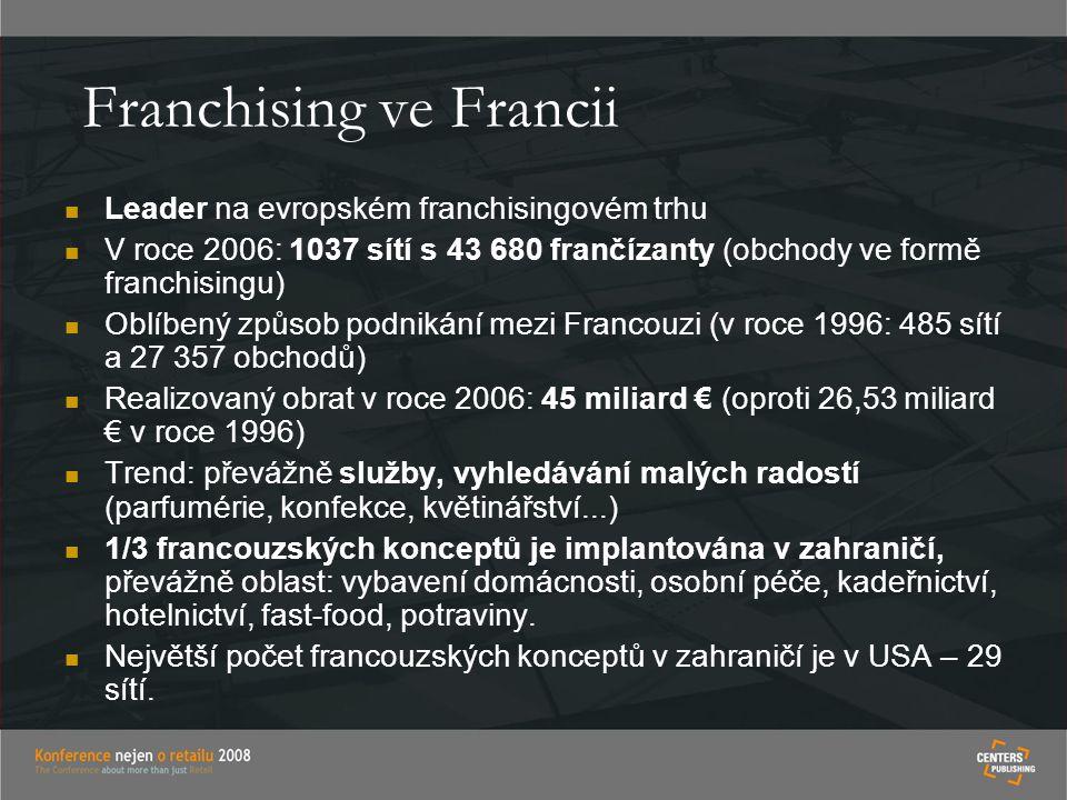 Franchising ve Francii Leader na evropském franchisingovém trhu V roce 2006: 1037 sítí s 43 680 frančízanty (obchody ve formě franchisingu) Oblíbený z