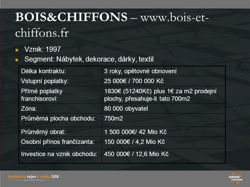BOIS&CHIFFONS – www.bois-et- chiffons.fr Vznik: 1997 Segment: Nábytek, dekorace, dárky, textil Délka kontraktu:3 roky, opětovné obnovení Vstupní poplatky:25 000€ / 700 000 Kč Přímé poplatky franchisorovi: 1830€ (51240Kč) plus 1€ za m2 prodejní plochy, přesahuje-li tato 700m2 Zóna:80 000 obyvatel Průměrná plocha obchodu:750m2 Průměrný obrat:1 500 000€/ 42 Mio Kč Osobní přínos frančízanta:150 000€ / 4,2 Mio Kč Investice na vznik obchodu:450 000€ / 12,6 Mio Kč
