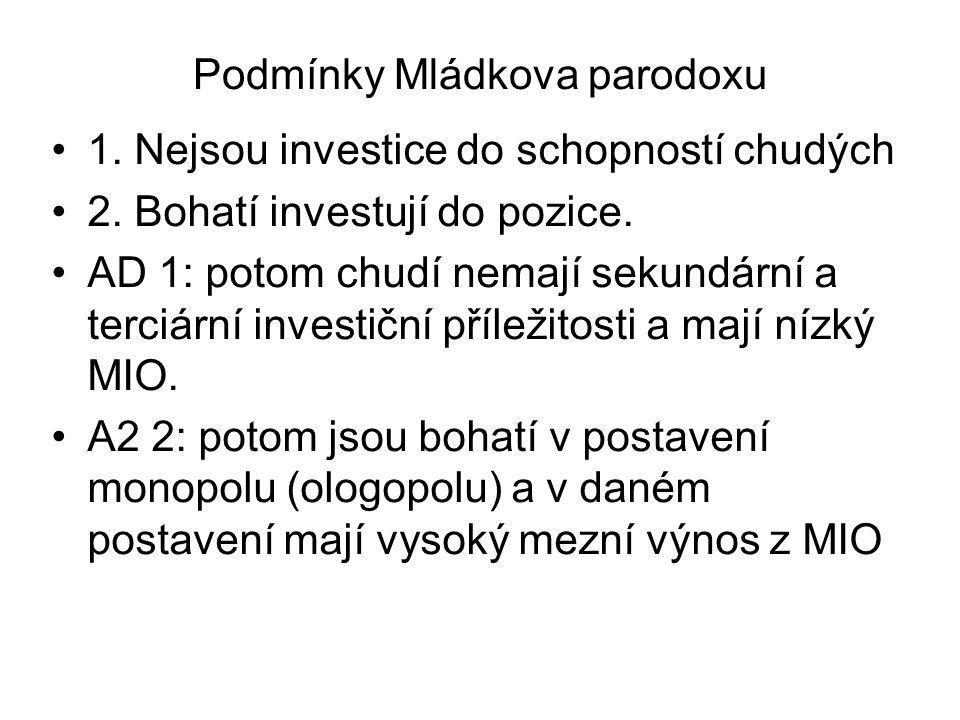 Podmínky Mládkova parodoxu 1.Nejsou investice do schopností chudých 2.