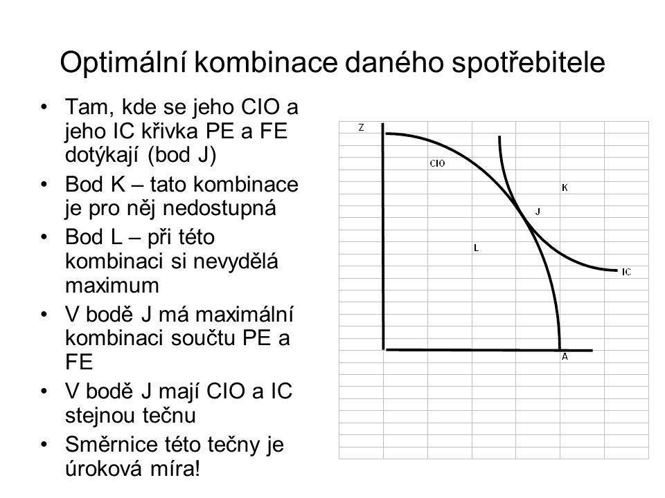 Optimální kombinace daného spotřebitele Tam, kde se jeho CIO a jeho IC křivka PE a FE dotýkají (bod J) Bod K – tato kombinace je pro něj nedostupná Bod L – při této kombinaci si nevydělá maximum V bodě J má maximální kombinaci součtu PE a FE V bodě J mají CIO a IC stejnou tečnu Směrnice této tečny je úroková míra!