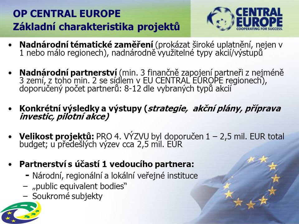 OP CENTRAL EUROPE Základní charakteristika projektů Nadnárodní tématické zaměření (prokázat široké uplatnění, nejen v 1 nebo málo regionech), nadnárodně využitelné typy akcií/výstupů Nadnárodní partnerství (min.