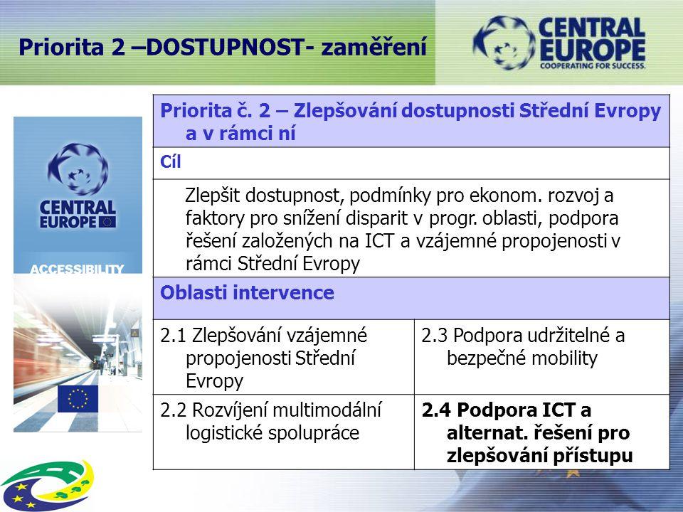 Priorita 2 –DOSTUPNOST- zaměření Priorita č.