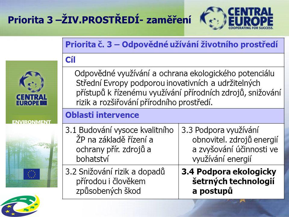 Priorita 3 –ŽIV.PROSTŘEDÍ- zaměření Priorita č.