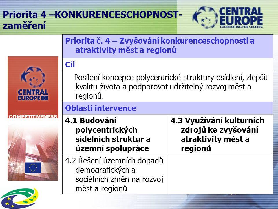 Priorita 4 –KONKURENCESCHOPNOST- zaměření Priorita č.