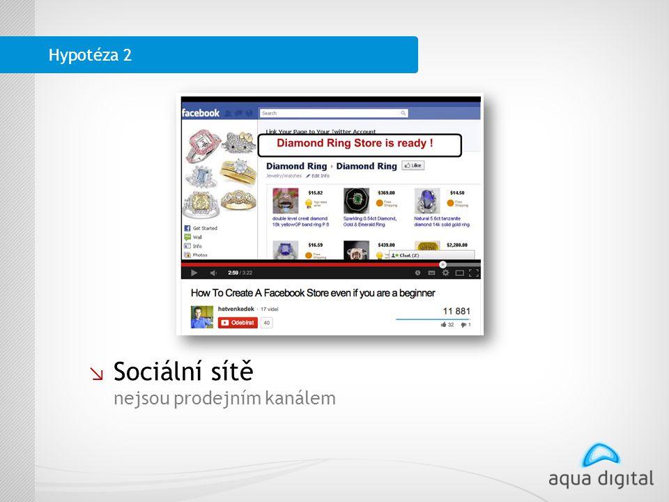 ↘ Sociální sítě nejsou prodejním kanálem Hypotéza 2