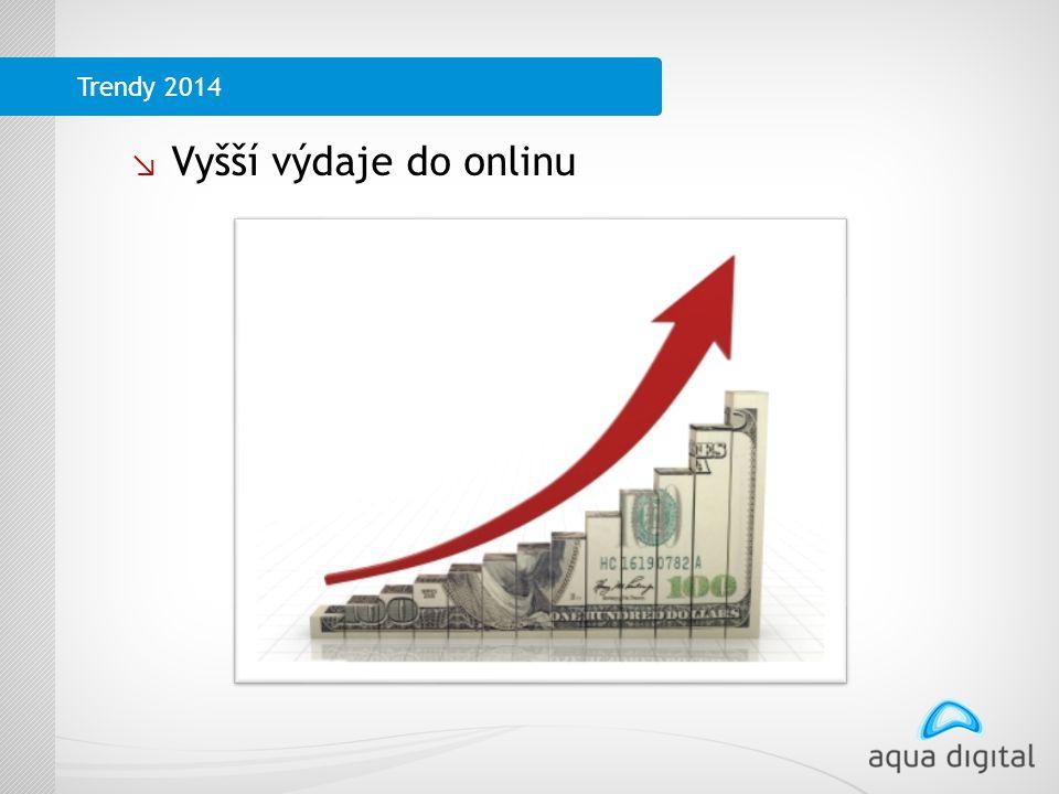 ↘ Vyšší výdaje do onlinu Trendy 2014