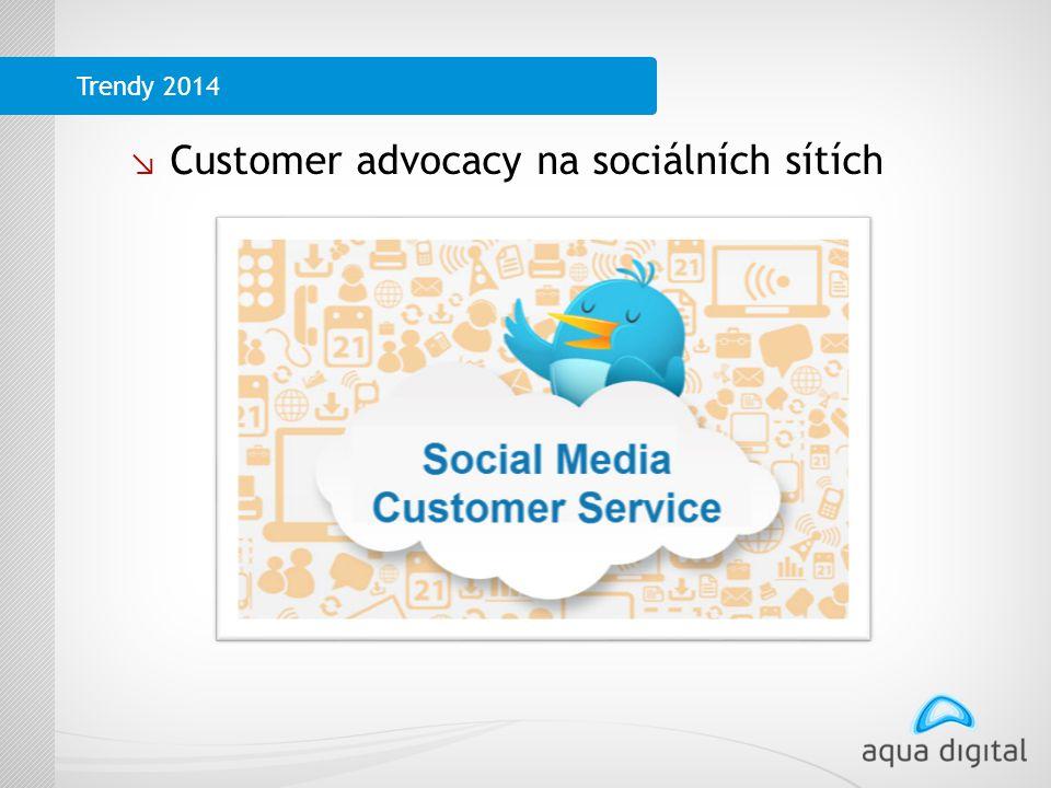 ↘ Customer advocacy na sociálních sítích Trendy 2014