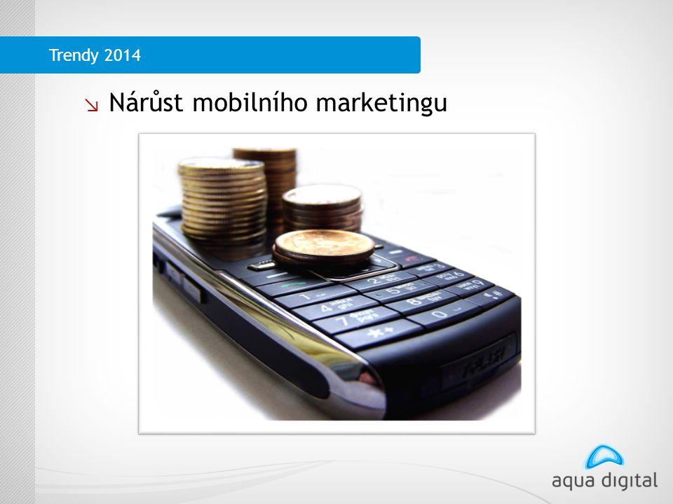 ↘ Nárůst mobilního marketingu Trendy 2014