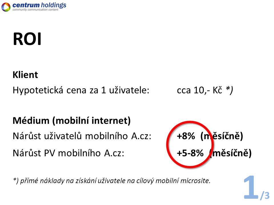 1 /3 ROI Klient Hypotetická cena za 1 uživatele:cca 10,- Kč *) Médium (mobilní internet) Nárůst uživatelů mobilního A.cz:+8% (měsíčně) Nárůst PV mobilního A.cz:+5-8% (měsíčně) *) přímé náklady na získání uživatele na cílový mobilní microsite.