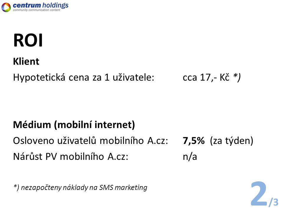 2 /3 ROI Klient Hypotetická cena za 1 uživatele:cca 17,- Kč *) Médium (mobilní internet) Osloveno uživatelů mobilního A.cz:7,5% (za týden) Nárůst PV mobilního A.cz:n/a *) nezapočteny náklady na SMS marketing