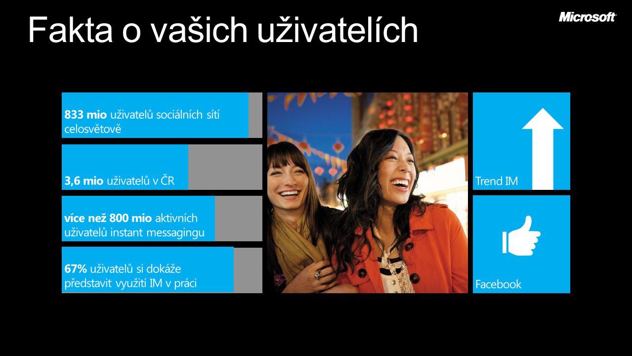 Široké možnosti Microsoft Lync nás příjemně překvapily.