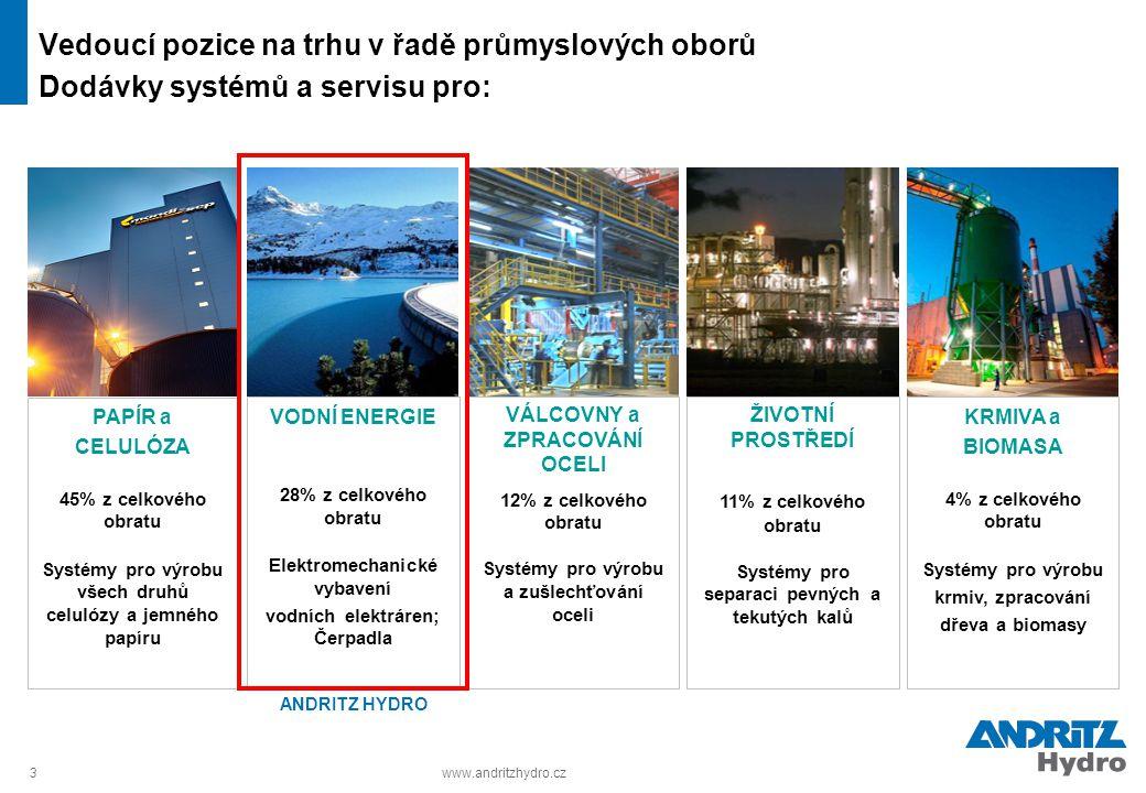 3www.andritzhydro.cz PAPÍR a CELULÓZA 45% z celkového obratu Systémy pro výrobu všech druhů celulózy a jemného papíru VODNÍ ENERGIE 28% z celkového ob