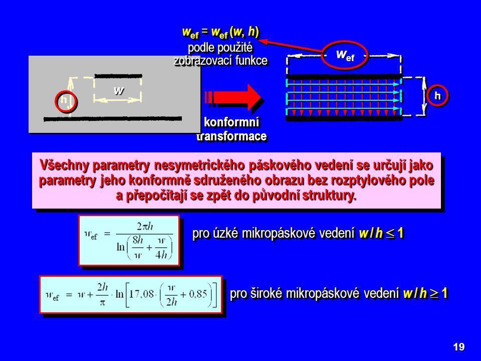 19 konformní transformace w Efektivní šířka nesymetrického mikropáskového vedení s nulovou tloušťkou horního pásku ( t = 0) pro úzké mikropáskové vede