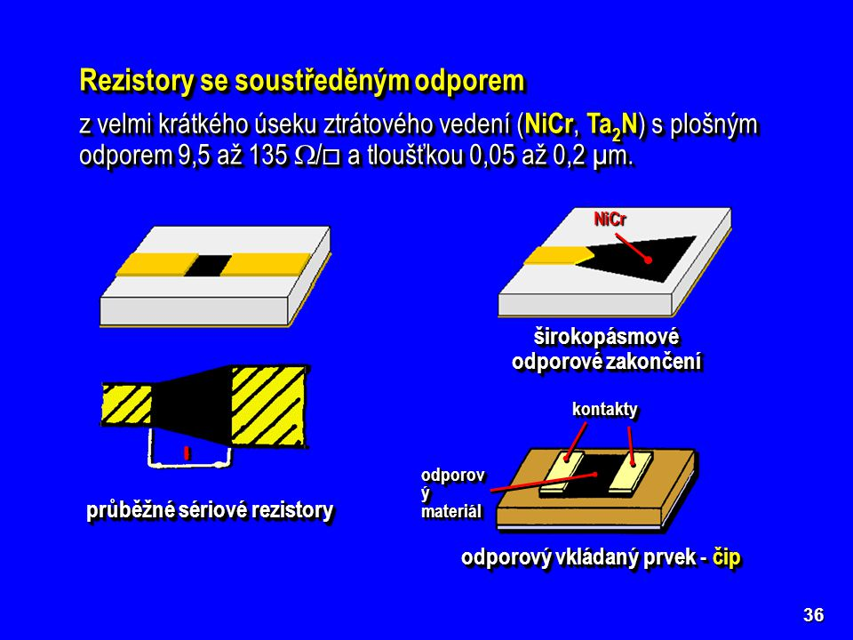kontaktykontakty odporov ý materiál materiál NiCr 36 Rezistory se soustředěným odporem z velmi krátkého úseku ztrátového vedení ( NiCr, Ta 2 N ) s plo