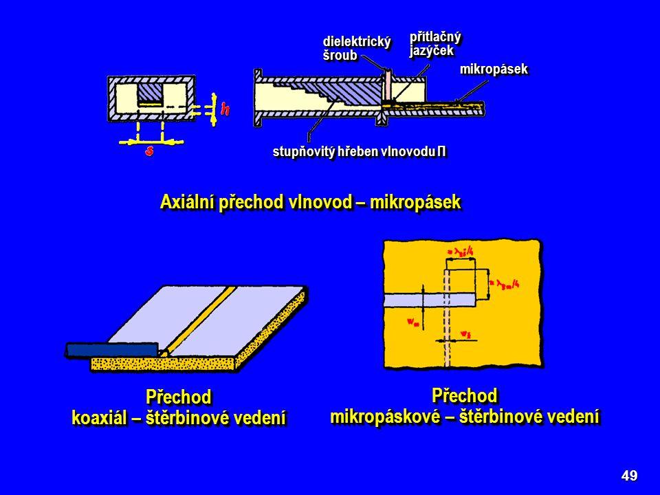 49 dielektrický šroub přítlačný jazýček mikropásekmikropásek stupňovitý hřeben vlnovodu Π Axiální přechod vlnovod – mikropásek Přechod koaxiál – štěrb
