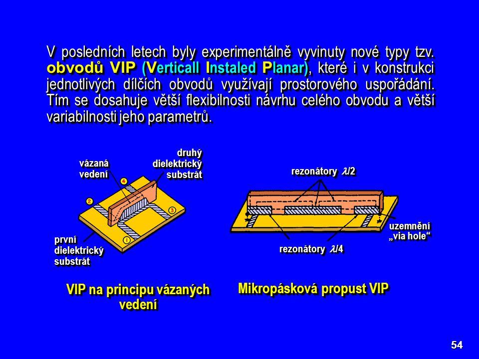 V posledních letech byly experimentálně vyvinuty nové typy tzv. obvodů VIP ( V erticall I nstaled P lanar), které i v konstrukci jednotlivých dílčích