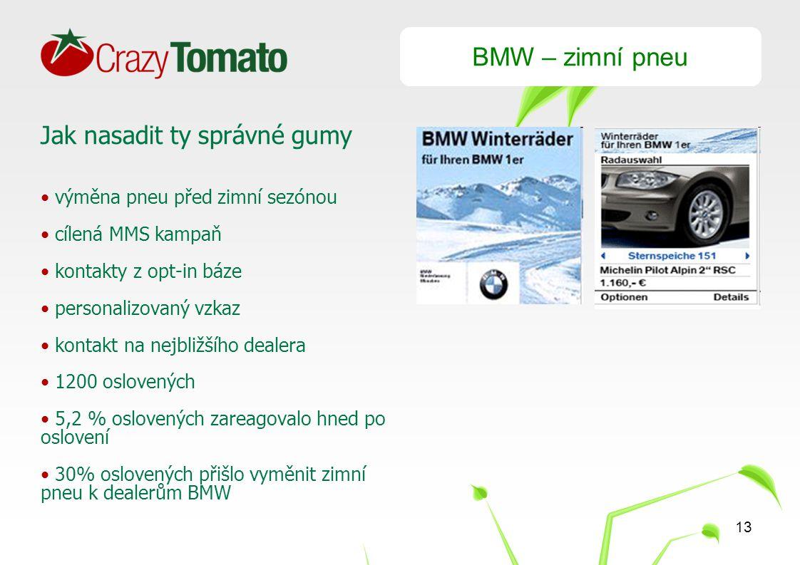 13 BMW – zimní pneu Jak nasadit ty správné gumy výměna pneu před zimní sezónou cílená MMS kampaň kontakty z opt-in báze personalizovaný vzkaz kontakt na nejbližšího dealera 1200 oslovených 5,2 % oslovených zareagovalo hned po oslovení 30% oslovených přišlo vyměnit zimní pneu k dealerům BMW