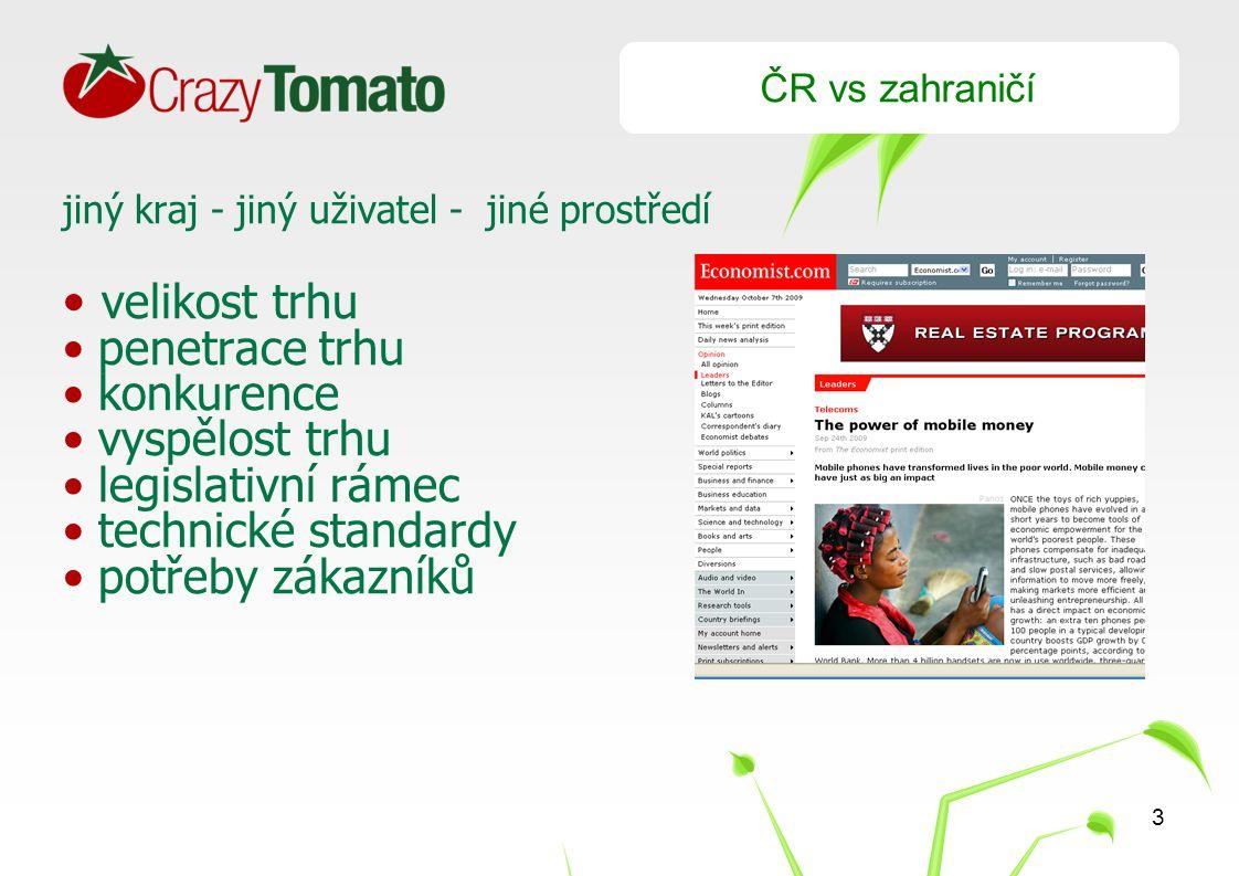 3 ČR vs zahraničí jiný kraj - jiný uživatel - jiné prostředí velikost trhu penetrace trhu konkurence vyspělost trhu legislativní rámec technické standardy potřeby zákazníků