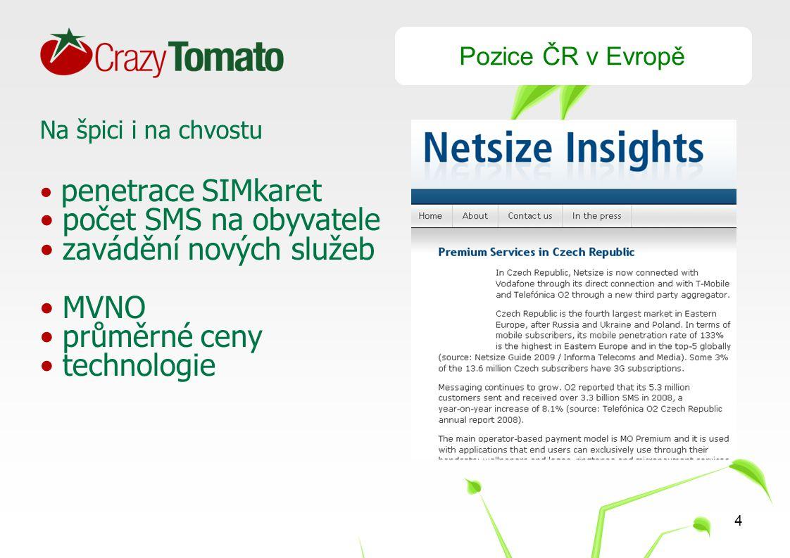 4 Pozice ČR v Evropě Na špici i na chvostu penetrace SIMkaret počet SMS na obyvatele zavádění nových služeb MVNO průměrné ceny technologie
