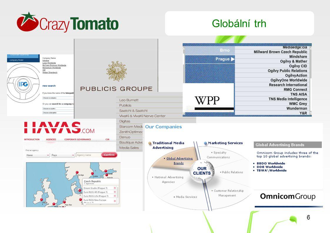 6 Globální trh