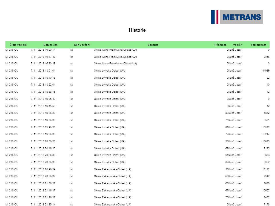 Historie Číslo vozidlaDátum, časDen v týždniLokalitaRýchlosťVodič 1Vzdialenosť MI 216 CU7.