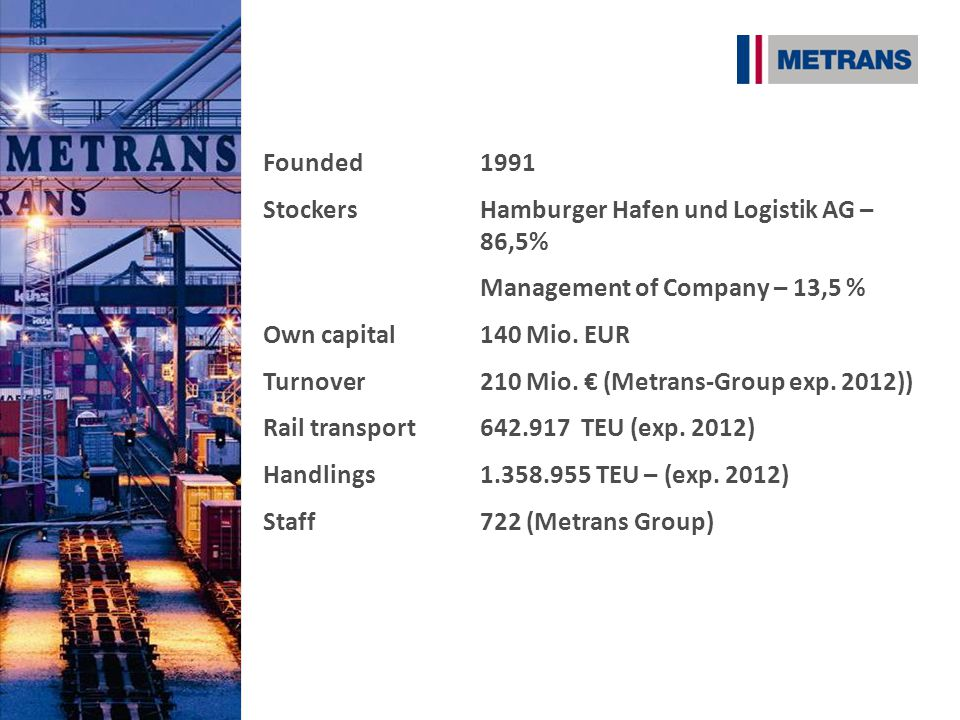 Founded1991 StockersHamburger Hafen und Logistik AG – 86,5% Management of Company – 13,5 % Own capital140 Mio.