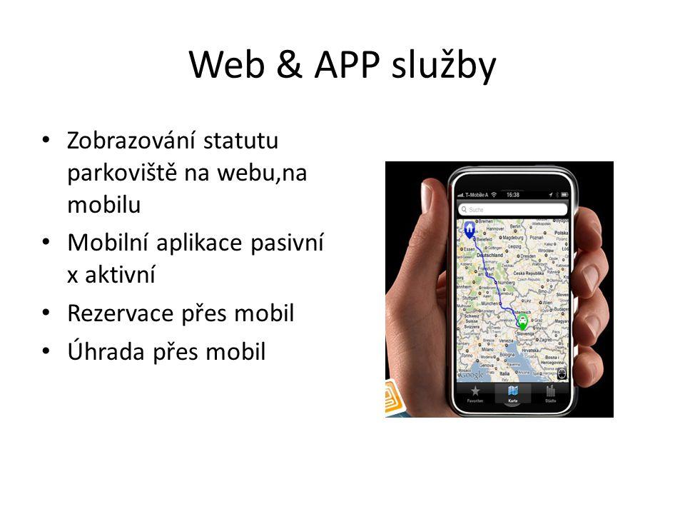Web & APP služby Zobrazování statutu parkoviště na webu,na mobilu Mobilní aplikace pasivní x aktivní Rezervace přes mobil Úhrada přes mobil