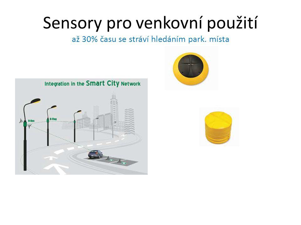 Sensory pro venkovní použití až 30% času se stráví hledáním park. místa