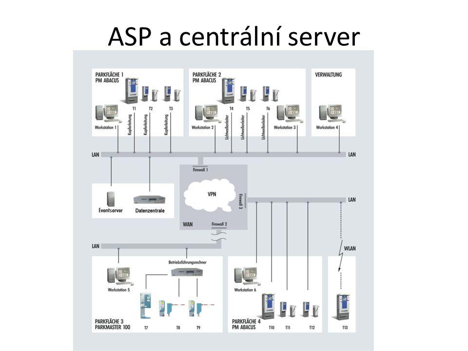 ASP a centrální server
