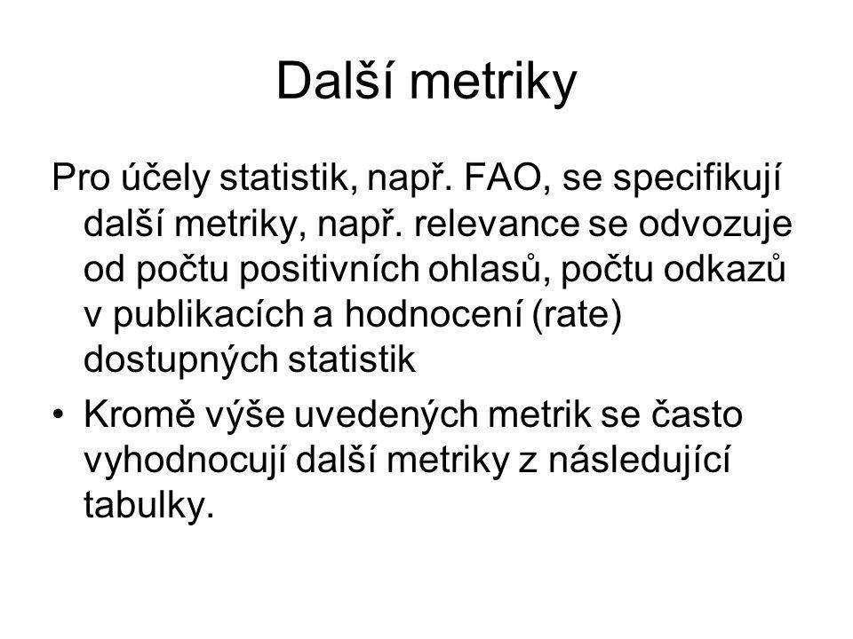 Další metriky Pro účely statistik, např.FAO, se specifikují další metriky, např.