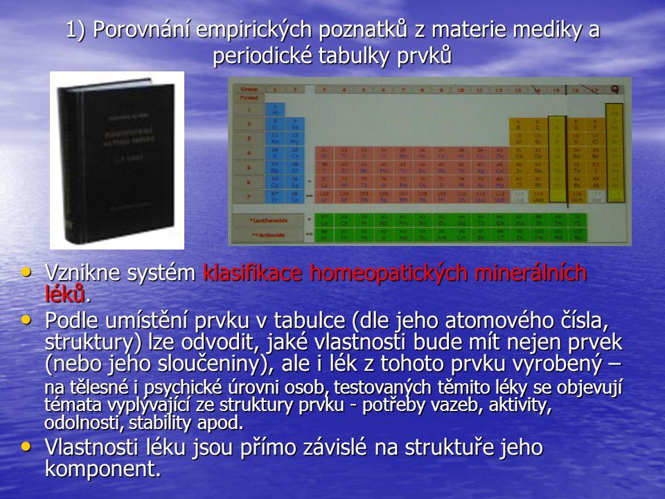 1) Porovnání empirických poznatků z materie mediky a periodické tabulky prvků Vznikne systém klasifikace homeopatických minerálních léků. Vznikne syst