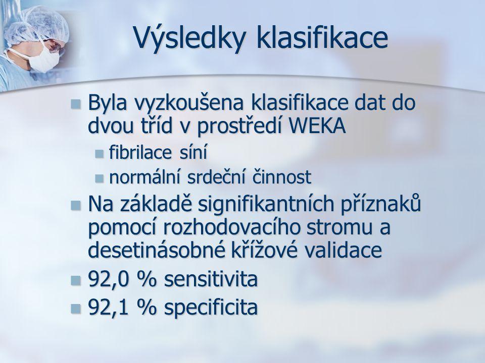 Výsledky klasifikace Byla vyzkoušena klasifikace dat do dvou tříd v prostředí WEKA Byla vyzkoušena klasifikace dat do dvou tříd v prostředí WEKA fibri