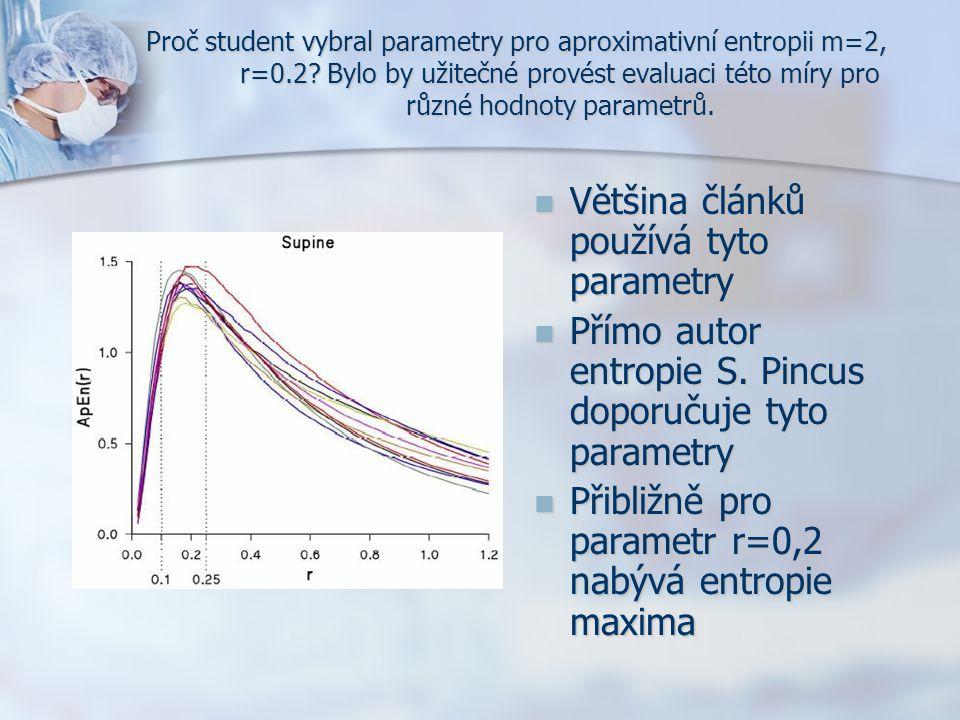 Proč student vybral parametry pro aproximativní entropii m=2, r=0.2? Bylo by užitečné provést evaluaci této míry pro různé hodnoty parametrů. Většina