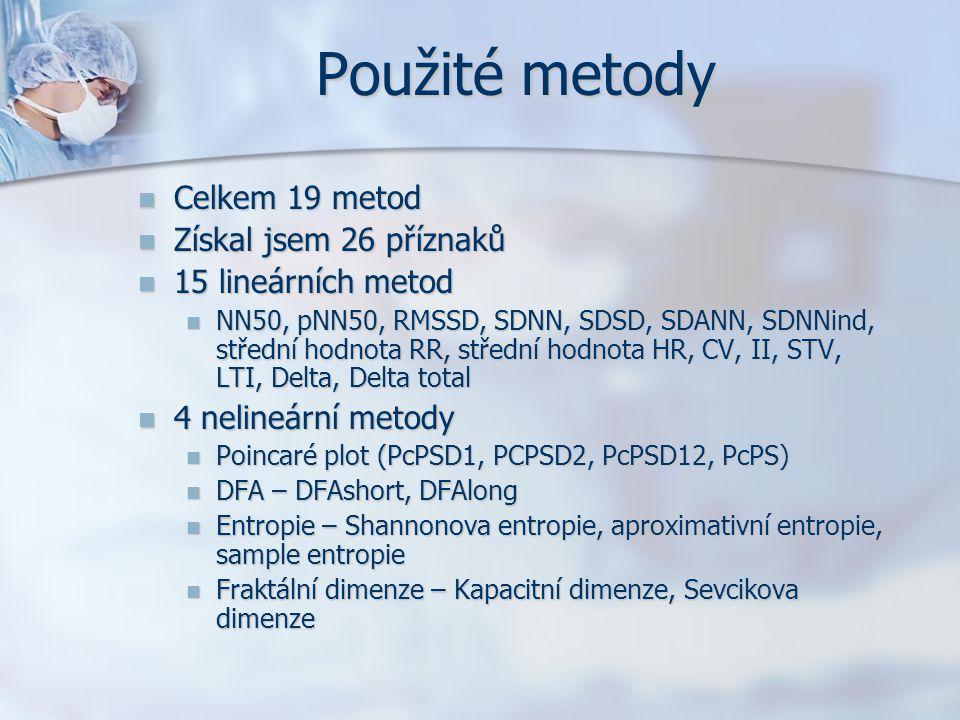 Použité metody Celkem 19 metod Celkem 19 metod Získal jsem 26 příznaků Získal jsem 26 příznaků 15 lineárních metod 15 lineárních metod NN50, pNN50, RM