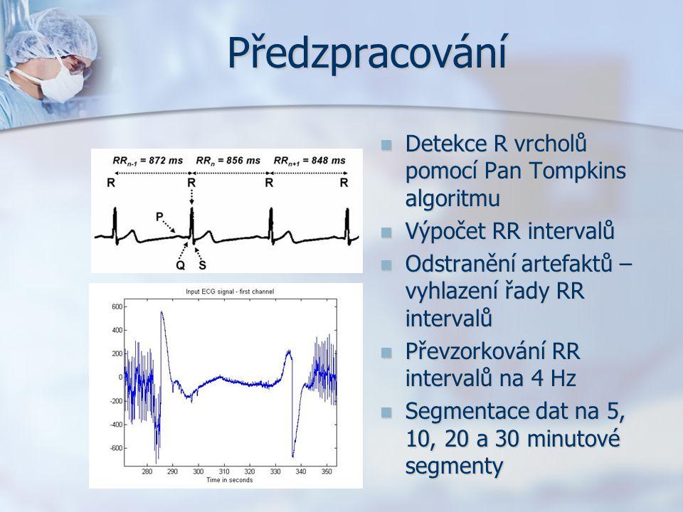 Předzpracování Detekce R vrcholů pomocí Pan Tompkins algoritmu Výpočet RR intervalů Odstranění artefaktů – vyhlazení řady RR intervalů Převzorkování R
