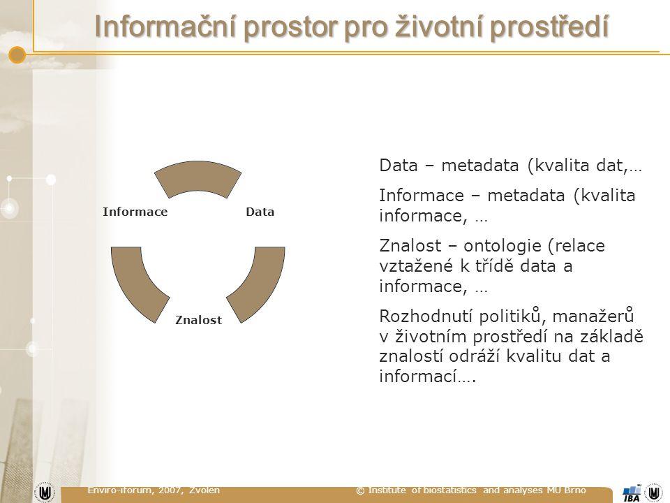 Enviro-iforum, 2007, Zvolen © Institute of biostatistics and analyses MU Brno Informační prostor pro životní prostředí Data Znalost Informace Data – m