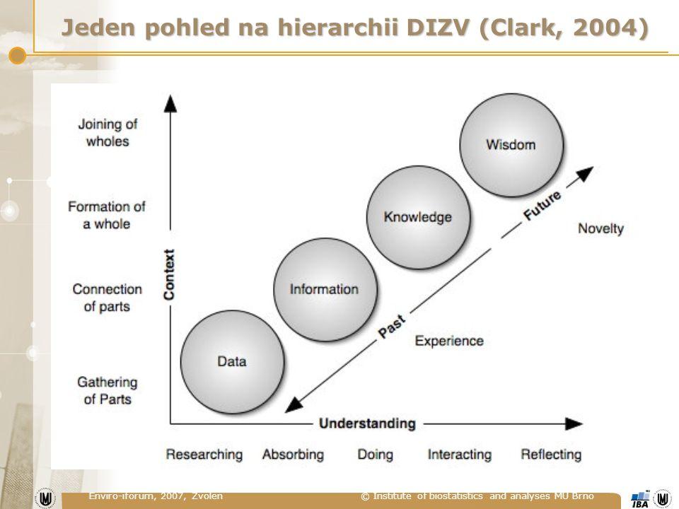 Enviro-iforum, 2007, Zvolen © Institute of biostatistics and analyses MU Brno Jeden pohled na hierarchii DIZV (Clark, 2004)