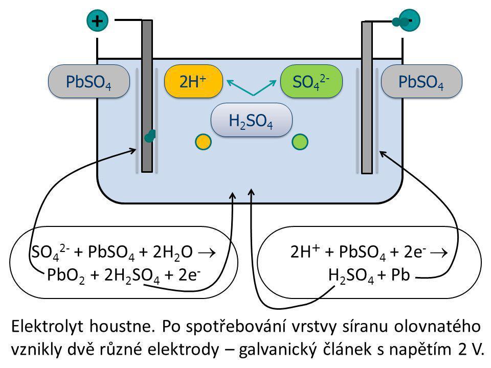 + - SO 4 2- 2H + SO 4 2- + PbSO 4 + 2H 2 O  PbO 2 + 2H 2 SO 4 + 2e - H 2 SO 4 PbSO 4 2H + + PbSO 4 + 2e -  H 2 SO 4 + Pb Elektrolyt houstne. Po spot