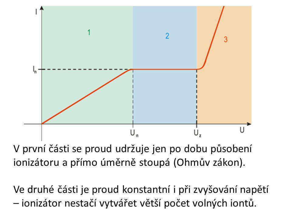 V první části se proud udržuje jen po dobu působení ionizátoru a přímo úměrně stoupá (Ohmův zákon). Ve druhé části je proud konstantní i při zvyšování
