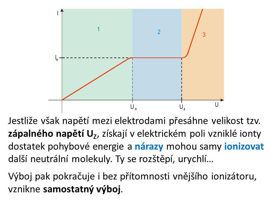 Jestliže však napětí mezi elektrodami přesáhne velikost tzv. zápalného napětí U Z, získají v elektrickém poli vzniklé ionty dostatek pohybové energie