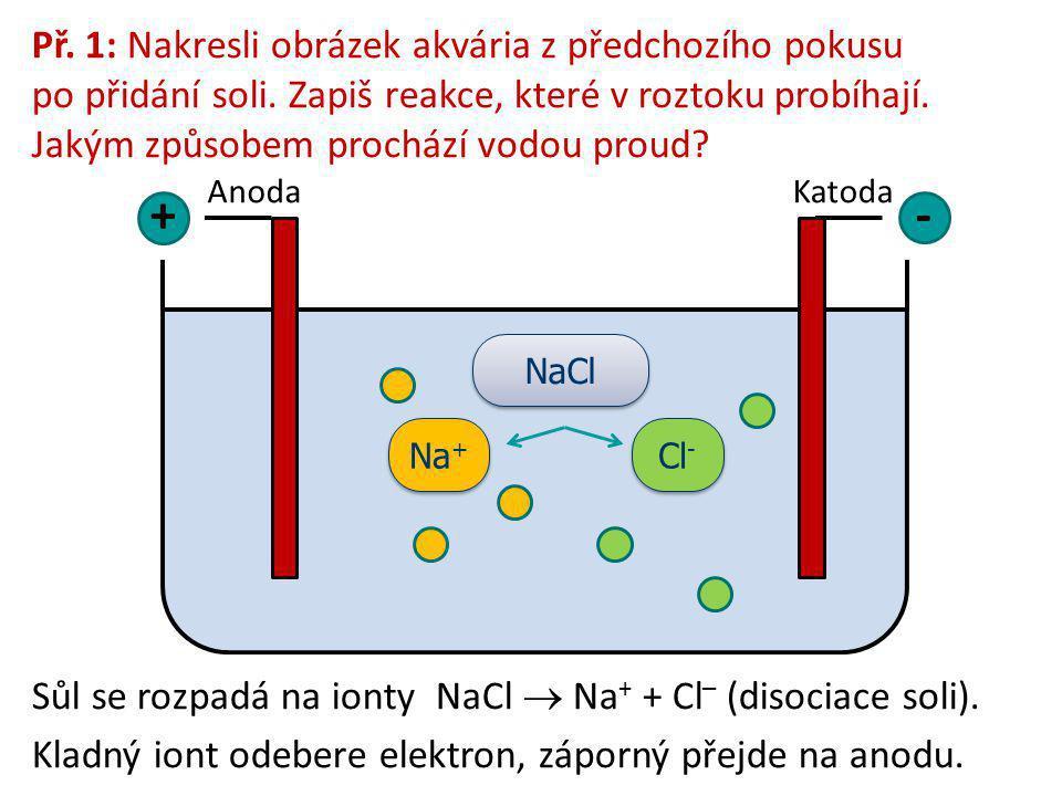 Př. 1: Nakresli obrázek akvária z předchozího pokusu po přidání soli. Zapiš reakce, které v roztoku probíhají. Jakým způsobem prochází vodou proud? Sů