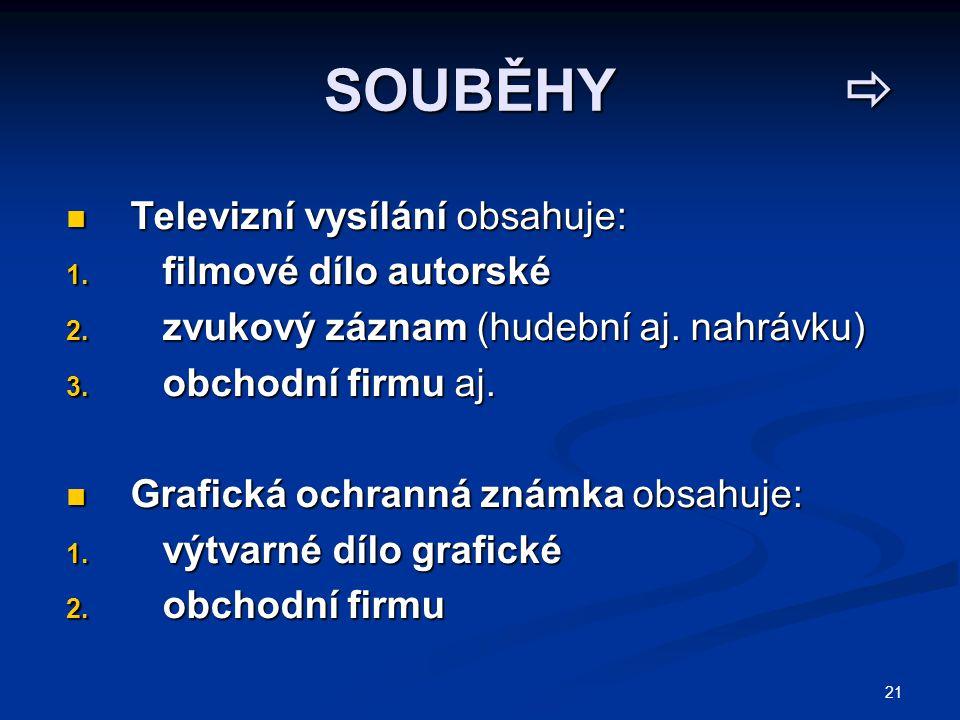 SOUBĚHY  SOUBĚHY  Televizní vysílání obsahuje: Televizní vysílání obsahuje: 1. filmové dílo autorské 2. zvukový záznam (hudební aj. nahrávku) 3. obc