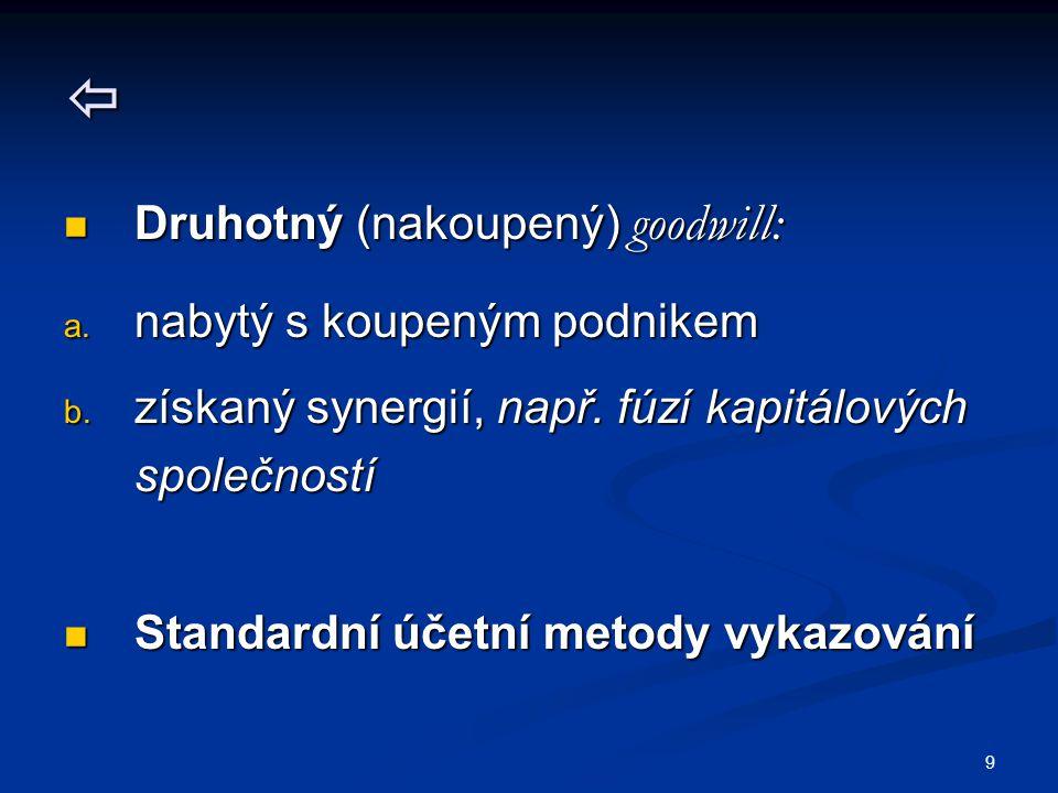 OBSAH TYPOVÉ LICENČNÍ SMLOUVY 1.Podstatné obsahové náležitosti 2.