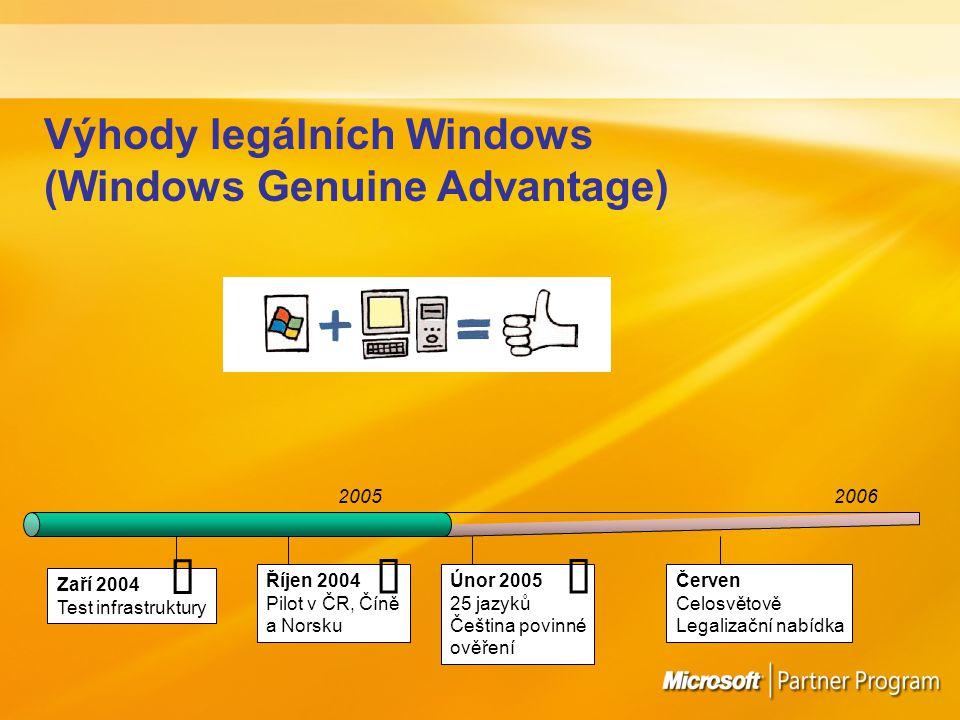 20062005 Zaří 2004 Test infrastruktury Říjen 2004 Pilot v ČR, Číně a Norsku Únor 2005 25 jazyků Čeština povinné ověření Červen Celosvětově Legalizační nabídka Výhody legálních Windows (Windows Genuine Advantage)