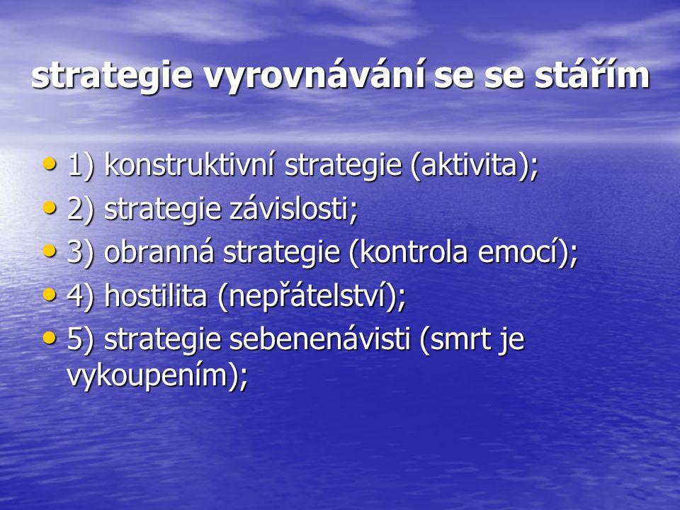 strategie vyrovnávání se se stářím 1) konstruktivní strategie (aktivita); 1) konstruktivní strategie (aktivita); 2) strategie závislosti; 2) strategie