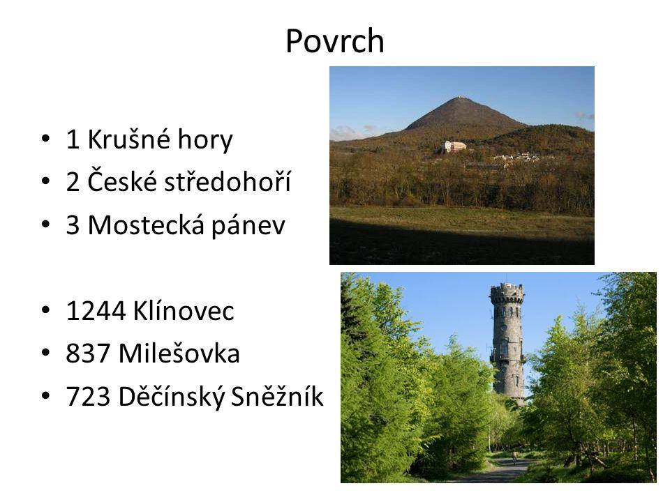 Povrch 1 Krušné hory 2 České středohoří 3 Mostecká pánev 1244 Klínovec 837 Milešovka 723 Děčínský Sněžník
