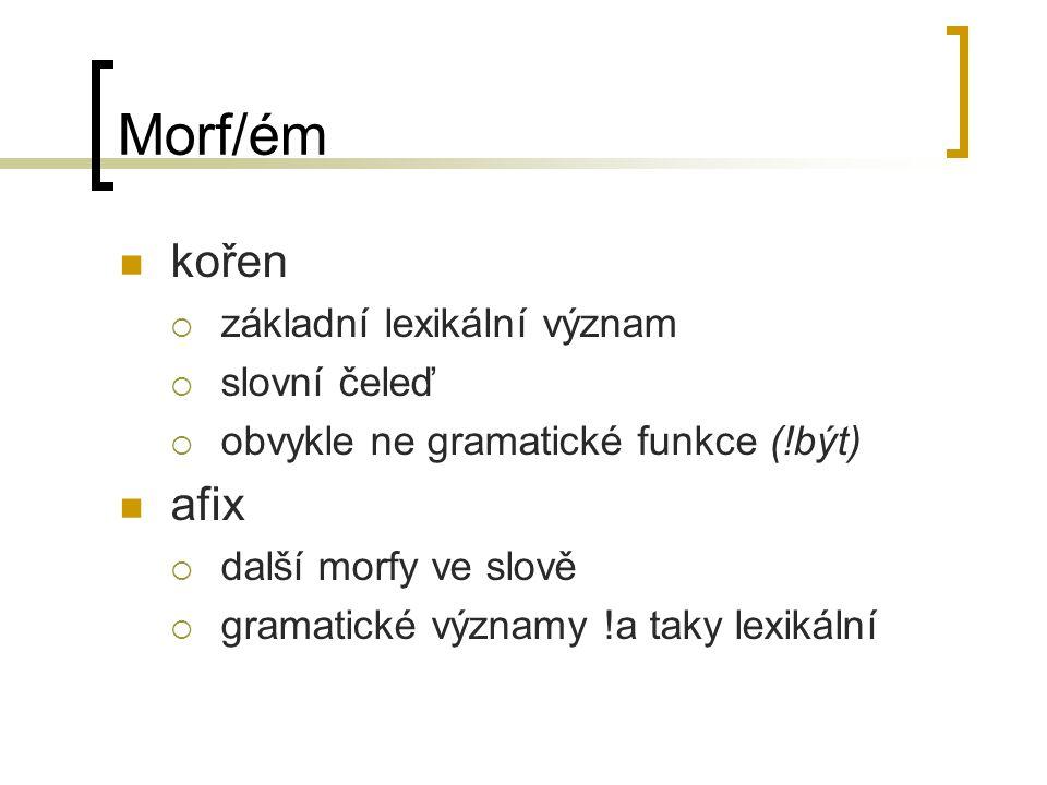 Morf/ém kořen  základní lexikální význam  slovní čeleď  obvykle ne gramatické funkce (!být) afix  další morfy ve slově  gramatické významy !a taky lexikální