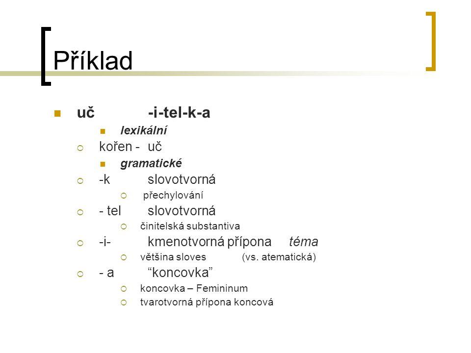 Příklad uč-i-tel-k-a lexikální  kořen -uč gramatické  -k slovotvorná  přechylování  - telslovotvorná  činitelská substantiva  -i-kmenotvorná příponatéma  většina sloves(vs.